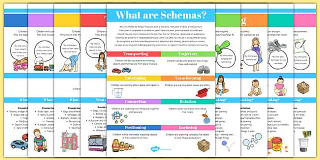 Types of Schemas Information Poster Pack - types, schema, information, pack