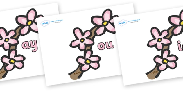 Phase 5 Phonemes on Spring Blossom - Phonemes, phoneme, Phase 5, Phase five, Foundation, Literacy, Letters and Sounds, DfES, display