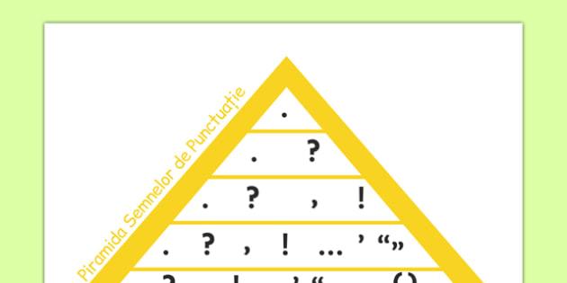 Piramida semnelor de punctuatie, semne punctuatie