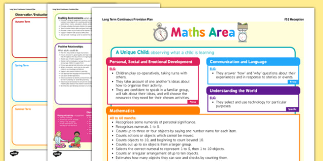Maths Area Continuous Provision Plan Posters Reception FS2 - continuous provision