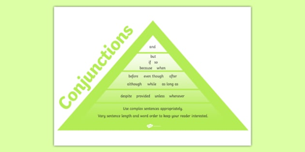 VCOP Conjunctions Pyramid (A4) - Connectives, display, poster