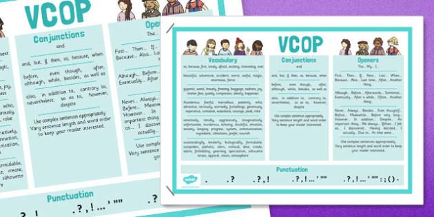 KS1 VCOP Display Poster - ks1, vcop, display poster, display, poster, vocabulary