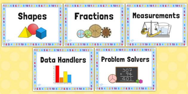 Maths Groups Signs - maths, group signs, group, signs, numeracy