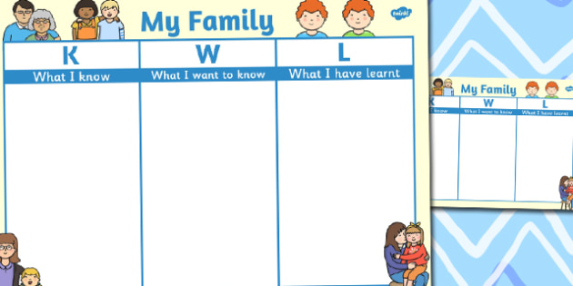 My Family Topic KWL Grid - family, topic, kwl, grid, know, learn