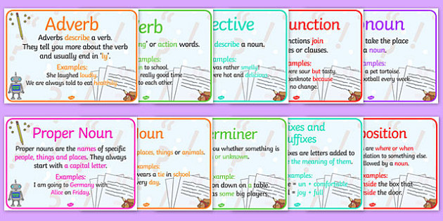 Literacy Types of Word Display Posters - Literacy, Words Display Poster, Word Types, Types of Words, Poster, Classroom Poster, Literacy Poster