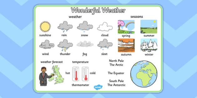 Wonderful Weather Word Mat - word mat, wonderful weather, weather