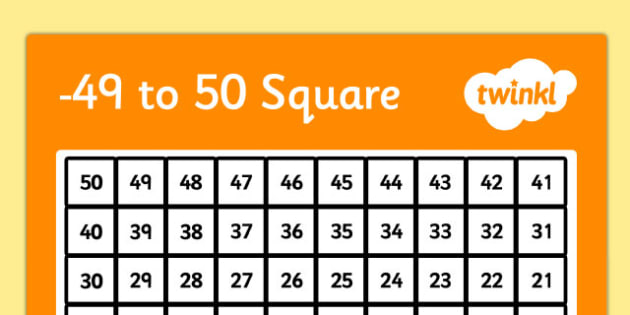 Minus 49 to 50 Number Square - minus, -49, 50, number square