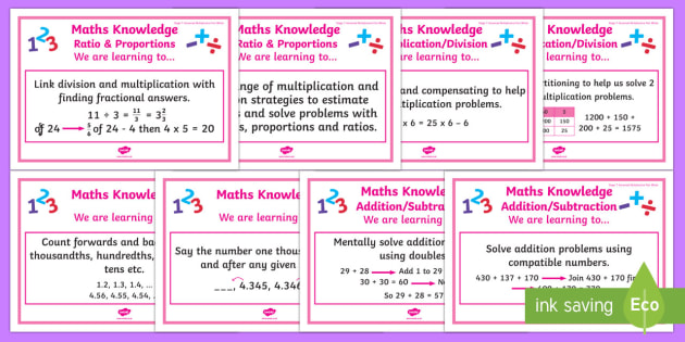 Stage 7 Mathematics WALT Display Posters