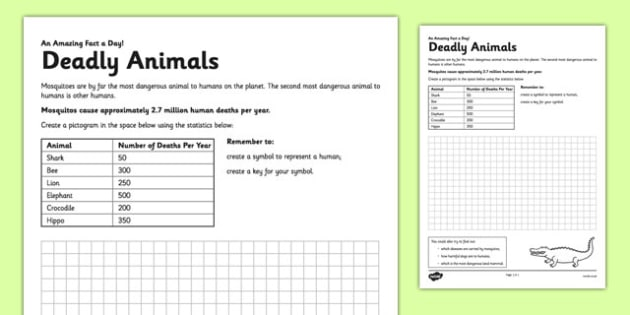 Deadly Animals Activity Sheet - deadly animal, animals, activity, worksheet