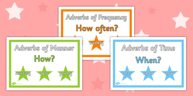 Adverb Groups Posters - adverb, groups, posters, display, adverb groups
