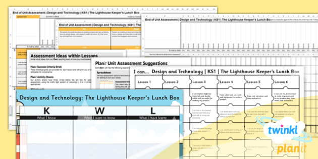 PlanIt - DT KS1 - The Lighthouse Keeper's Lunch Box Unit Assessment Pack - planit, assessment, pack
