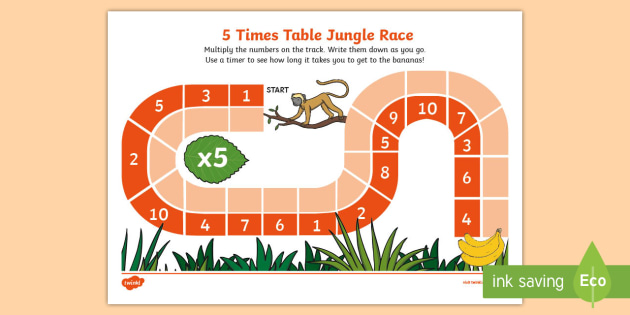 ... KS1, multiplication, times tables, 5 times table, 5 x table, repeated