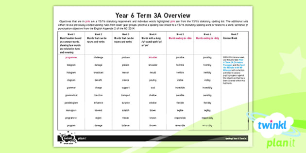 PlanIt Y6 Spelling Term 3A Overview