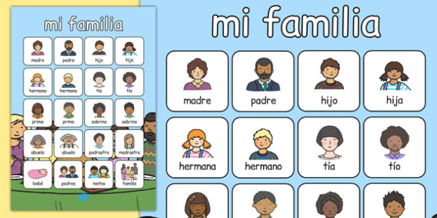 mi familia Vocabulary Poster Spanish - spanish, my family, vocabulary poster, vocabulary, poster, display