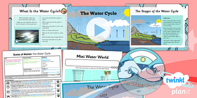 PlanIt - Science Year 4 - States of Matter Lesson 6: The Water Cycle Lesson Pack