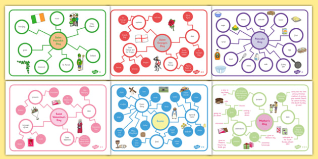 Differentiated Concept Maps Spring Term Pack - concept map, mind map, spring term concept map