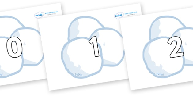 Numbers 0-50 on Snowballs - 0-50, foundation stage numeracy, Number recognition, Number flashcards, counting, number frieze, Display numbers, number posters