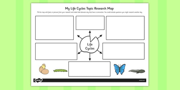 Life Cycles Topic Research Map - life cycles, topic, research map