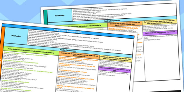 2014 Curriculum Reading Prompt Questions Grid KS1 - question