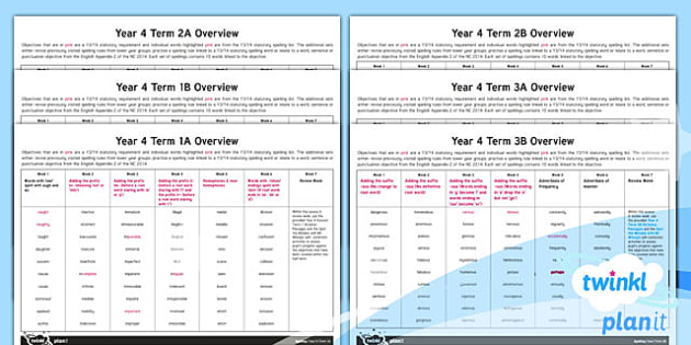 Year 4 PlanIt Spelling Overview Pack