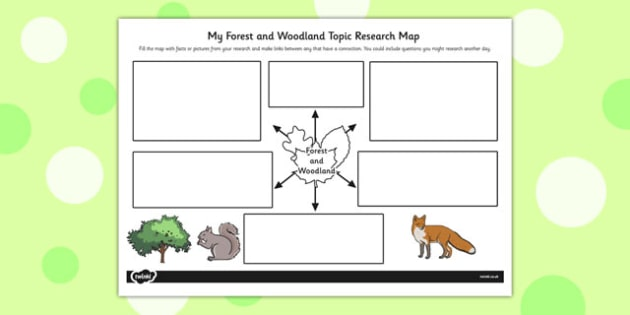 Forest and Woodland Topic Research Map - research map, forest