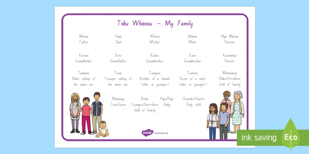 Family Relationships Word Mat English/Te Reo Maori