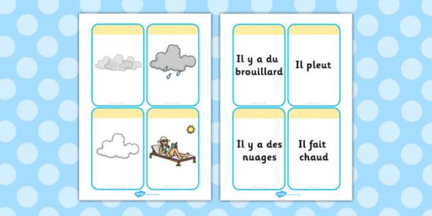 French Weather Cards - french, weather, cards, weather cards