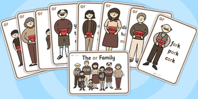 or Sound Family Member Posters - or sound, or sound posters, or posters, or family, or sound family posters, posters