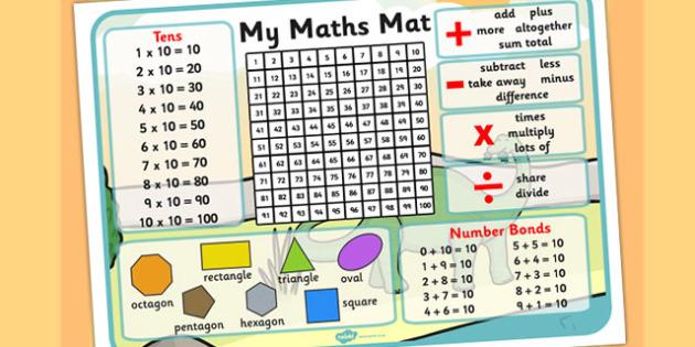 Dinosaur Themed Maths Mat - Maths, Mat, Numeracy, Aid, Dinosaur