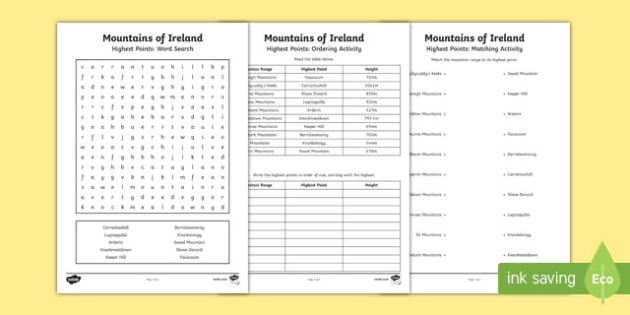 Mountains of Ireland, Highest Points Activity Sheets