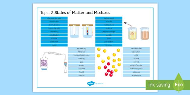 Edexcel Chemistry States of Matter and Mixtures Word Mat - Word Mat, edexcel, chemistry, gcse, mixture, mixtures, separation, separation technique, chromatogra