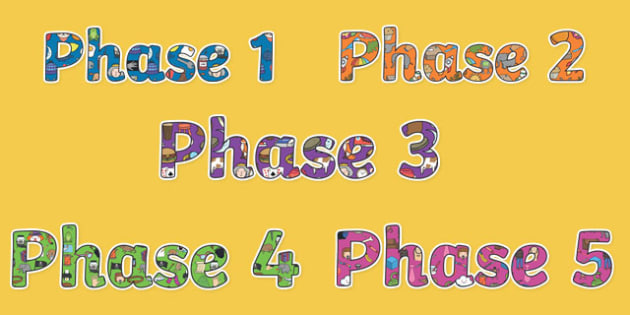Phase 1 to 5 Phonics Themed Display Letters and Numbers Pack - English lettering, English display, English display lettering, phase