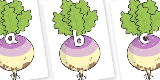 Phase 2 Phonemes on Enormous Turnip - Phonemes, phoneme, Phase 2, Phase two, Foundation, Literacy, Letters and Sounds, DfES, display