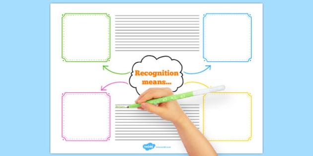 Recognition Means Mind Map Worksheet - australia, recognition