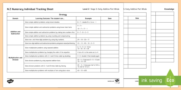 Stage 5 Numeracy Individual Assessment Checklist - New Zealand Planning and Assessment, numeracy, mathematics, stage 5, student agency, student profile