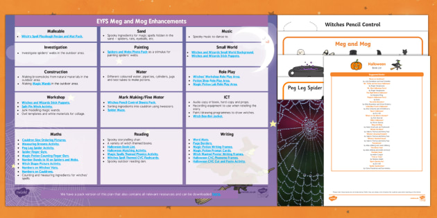 EYFS Enhancement Ideas and Resource Pack to Support Teaching on Meg and Mog - Early Years, continuous provision, early years planning, adult led, Helen Nicoll, witch, magic, Halloween