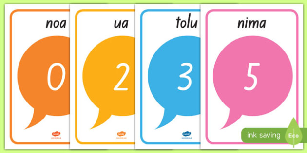 Tongan Numbers Display Posters