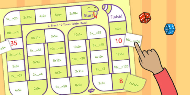 Times Tables Primary Resources, multiply, times - Page 2
