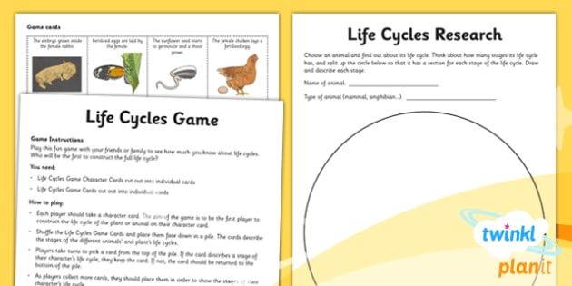 PlanIt - Science Year 5 - Living Things and Their Habitats Unit Home Learning Tasks - planit, science, year 5, living things and their habitats, unit, home learning