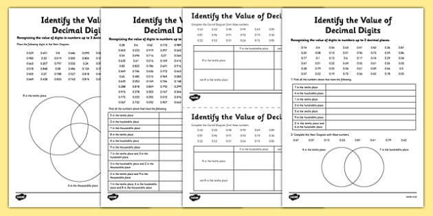 Identify the Value of Decimal Digits Activity Sheet, worksheet