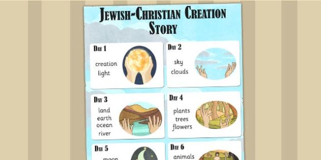 Jewish Christian Creation Story Vocabulary Poster - religion, RE