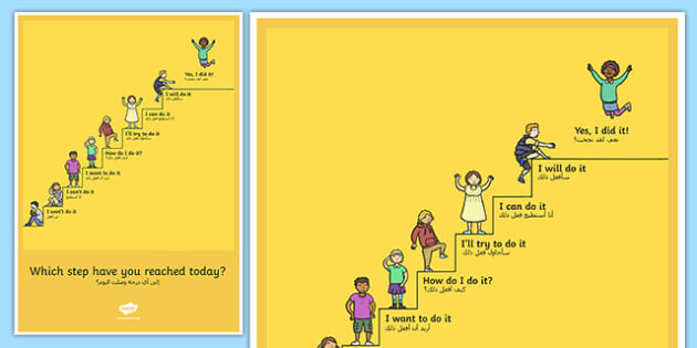Which Step Have You Reached Today? Motivational Poster Arabic Translation - arabic, display, poster
