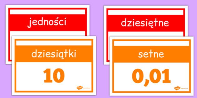 Zapisywanie liczb naturalnych oraz dziesiętnych po polsku