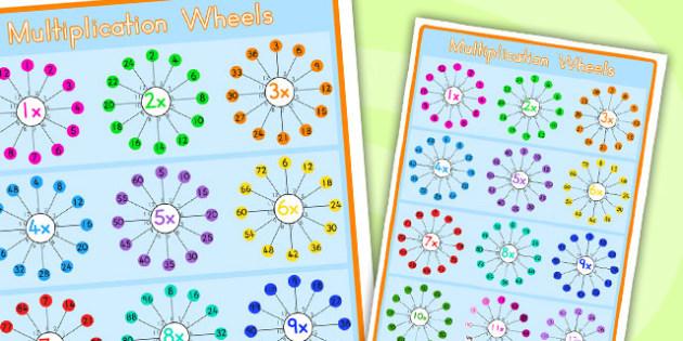 Multiplication Wheel Aid Poster - australia, multiplication, wheel, aid