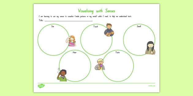 Visualising with All 5 Senses Activity Sheet, worksheet