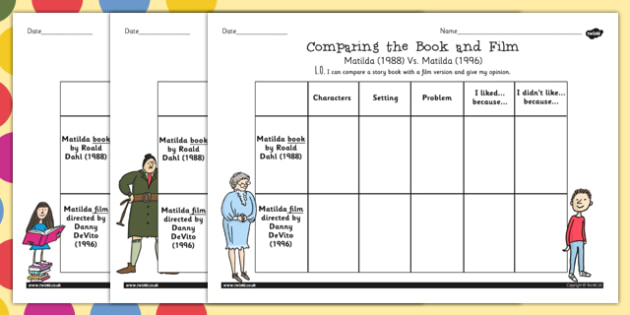Comparing the Book and Film Worksheet Differentiated to Support Teaching on Matilda