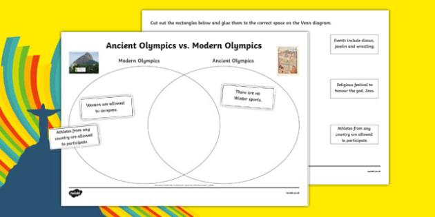Ancient Olympics vs. Modern Olympics Venn Diagram