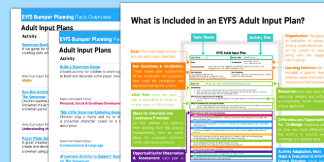 EYFS Bumper Planning and Resource Pack Overview to Support Teaching on The Snowman - Early Years, continuous provision, early years planning, Christmas, winter, snow, story, The Snowman, Raymond Briggs.