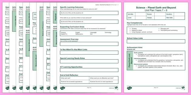 New Zealand Science Years 7-8 Unit Plan Template - New Zealand Class Management