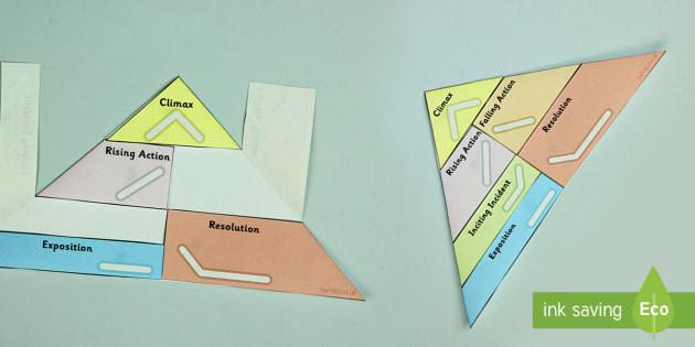 Elements of Plot Pyramid Interactive Activity - activity, pyramid